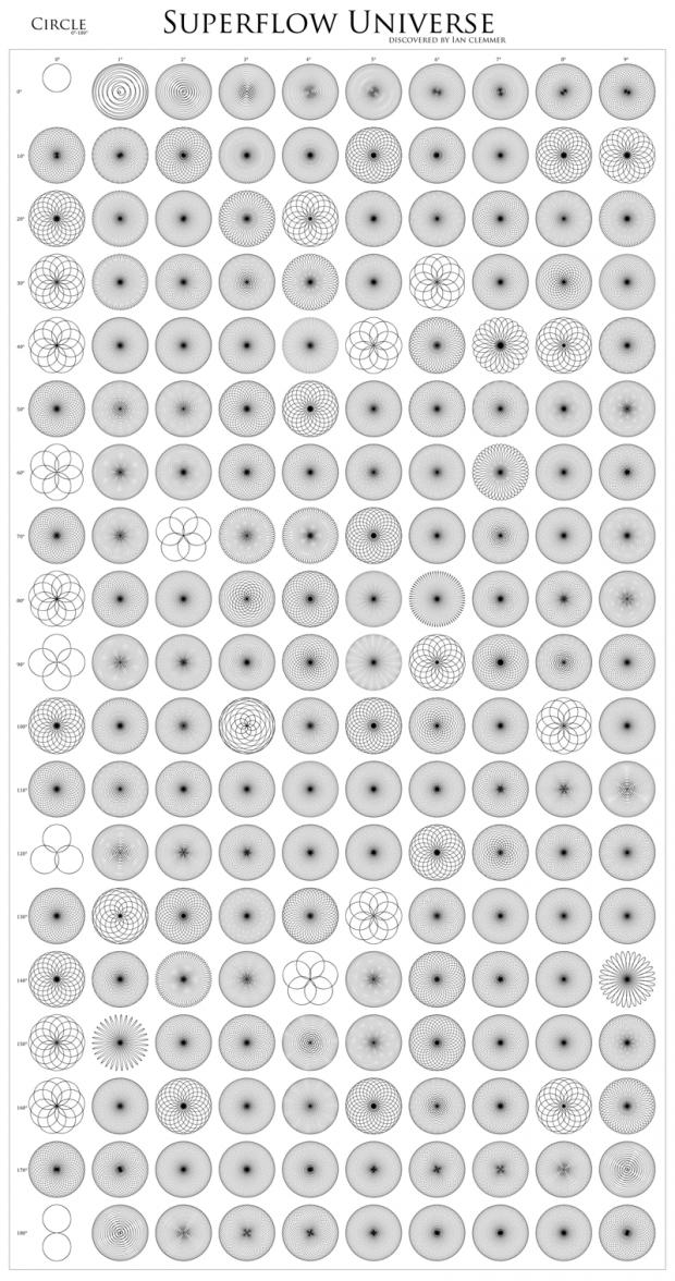 superflow-universe-circle