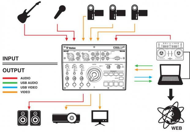 vestax-pbs-4-diagram